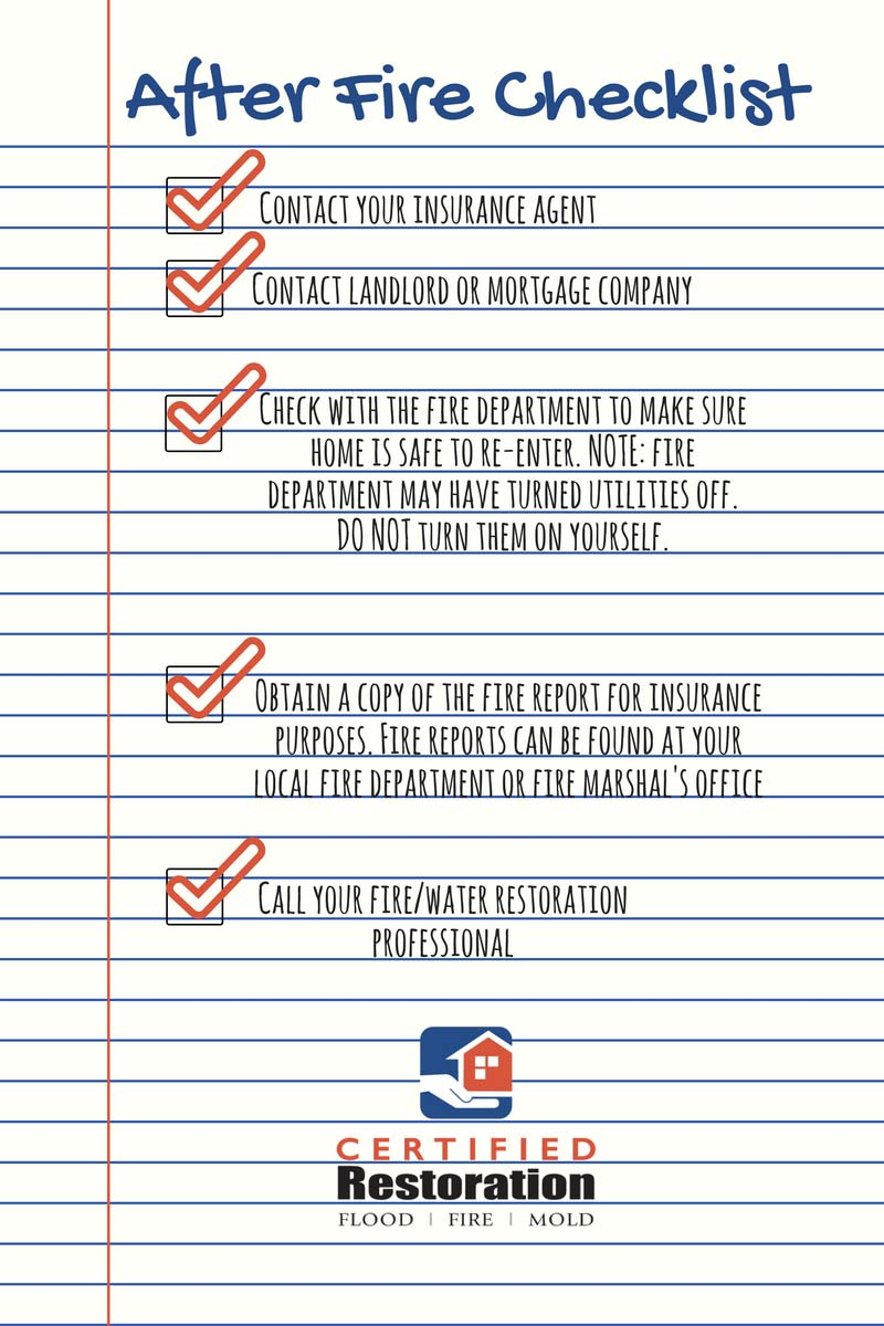 After Home Fire Checklist to Prevent Mold & Water Damage